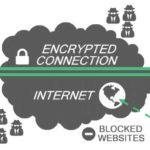 Schéma du VPN